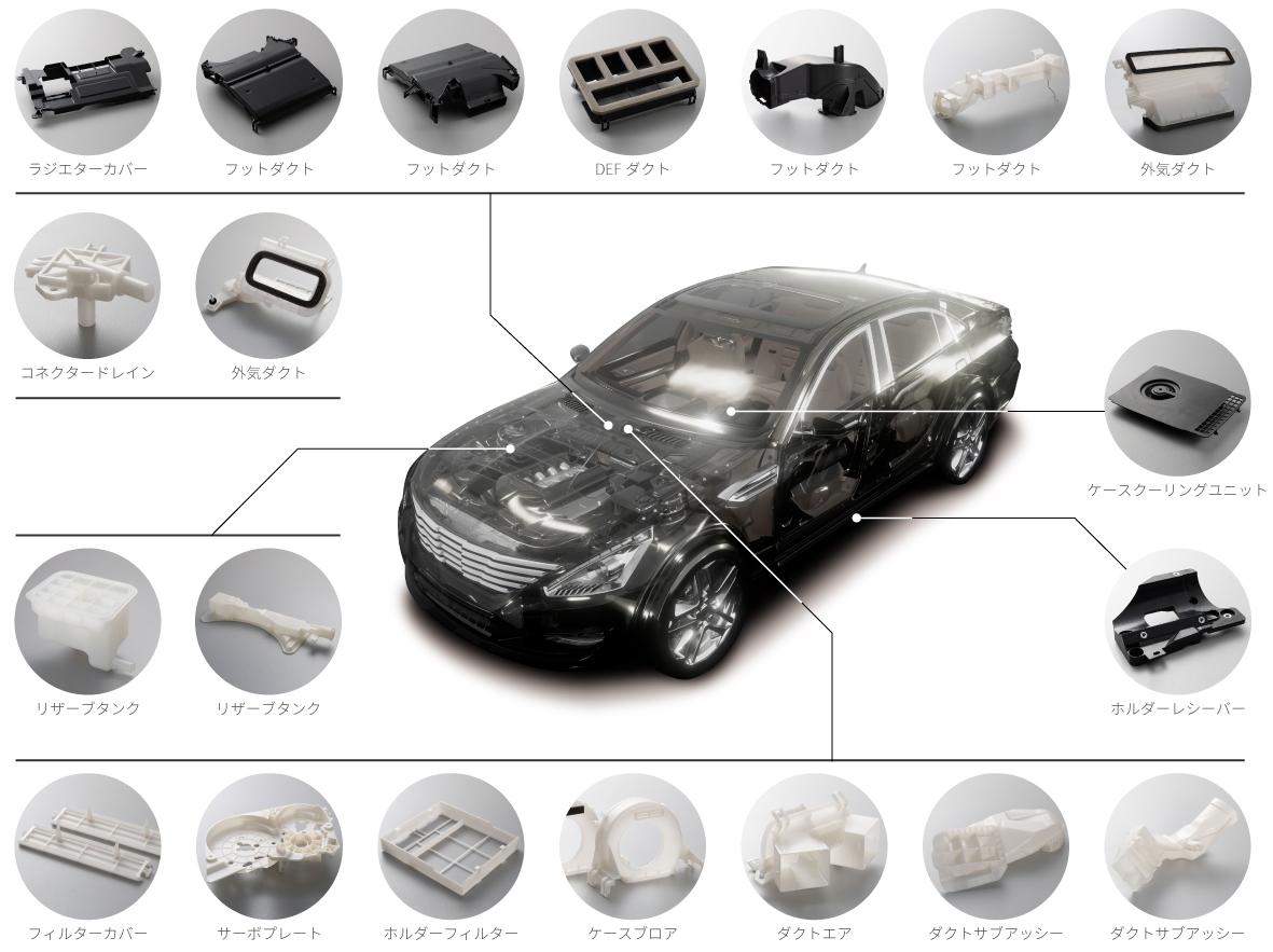 株式会社クオリティプラス 生産工程イメージ